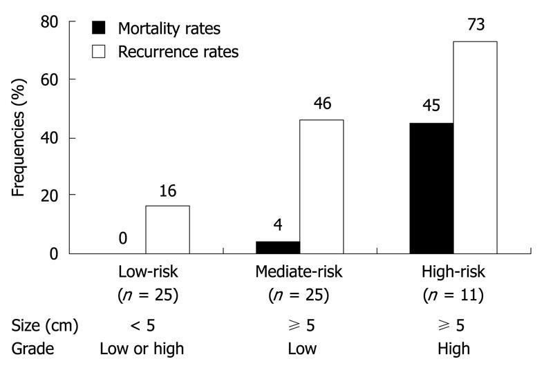 Mortality definition