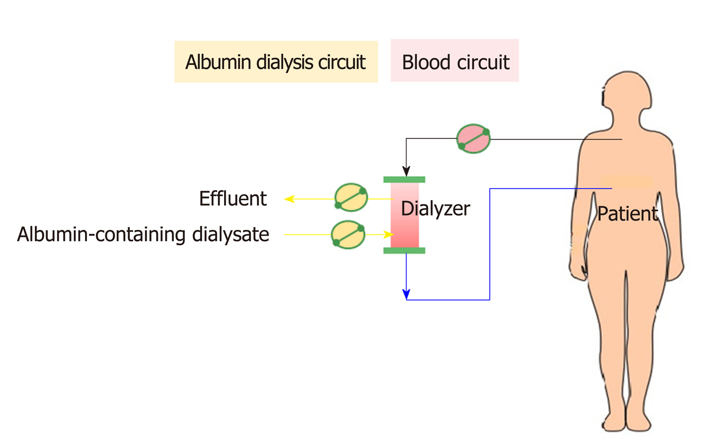Circuit Diagram Likewise Phasor Diagram Rlc Parallel Circuit On Dc