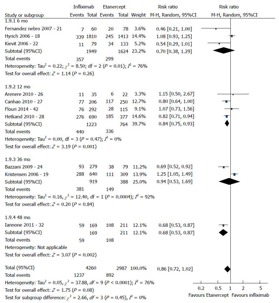 Reumatoide 2020 artritis pdf