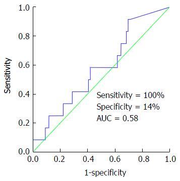 fractional excretion of sodium pdf